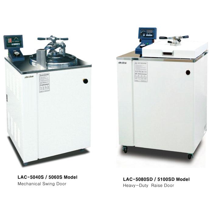 محصولات LabTech