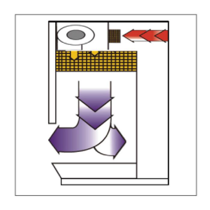 هود آزمایشگاهی لامینار فلو کلاس II رومیزی