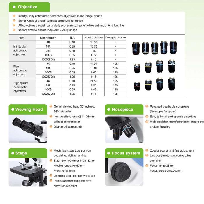 میکروسکوپ بیولوژی BS-200